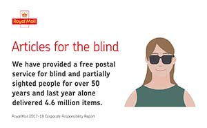 Illustration of a partially sighted person with facts about Articles for the Blind scheme