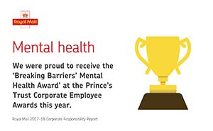 Illustration of a trophy and details of Royal Mail's mental health awards