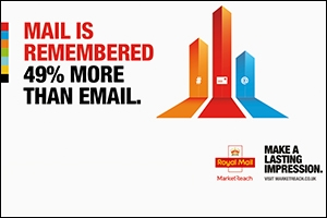Mail is remembered 49% more than email